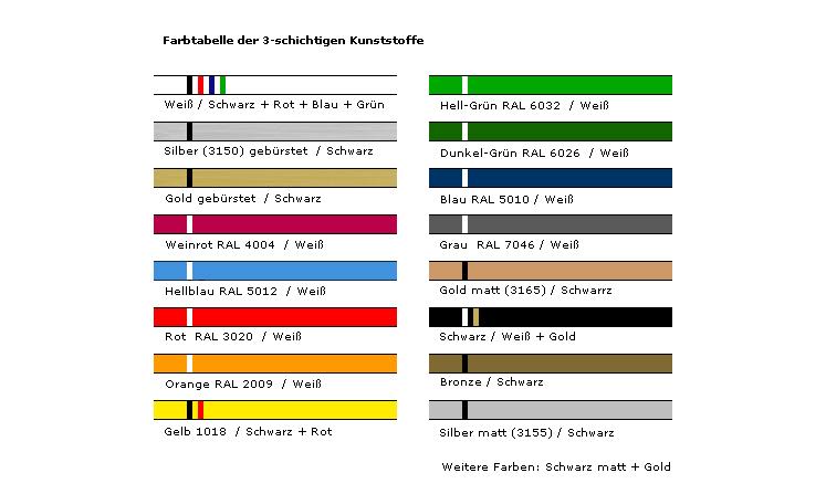 Schlüsselanhänger: Farbtabelle der 3-schichtigen Kunststoffe